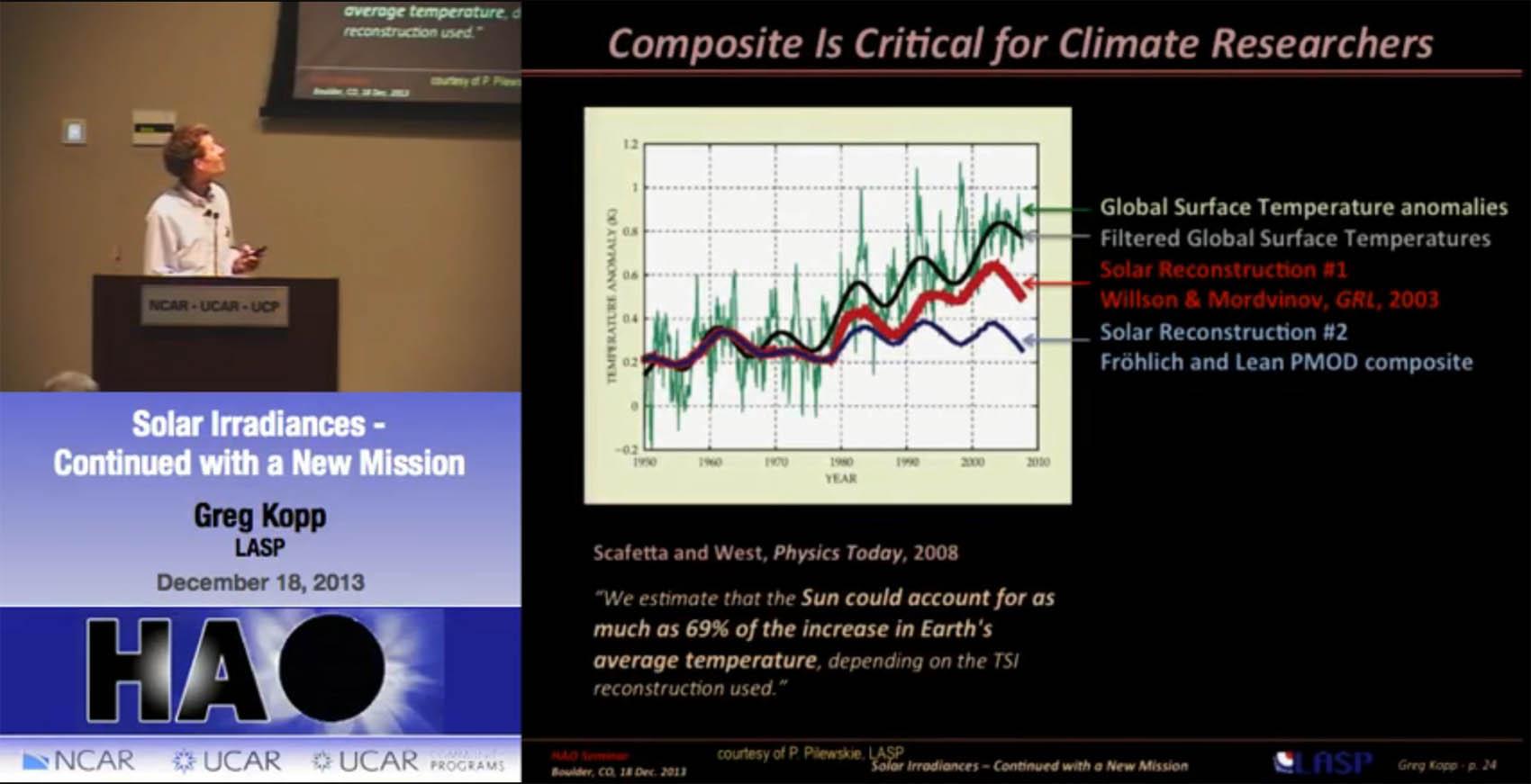 Figuur 13: LISIRD auteur Greg Kopp beschrijft de controverse onder TSI experts over invloed van de zon op klimaatverandering.