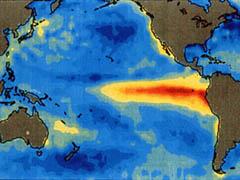 Impact CO2 op klimaat (flink) overschat t.g.v. 66-jarige cyclus & El Nino.