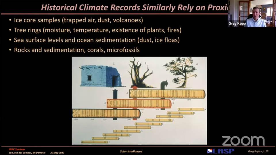 Zonnefysicus Greg Kopp's seminar: pagina 19.