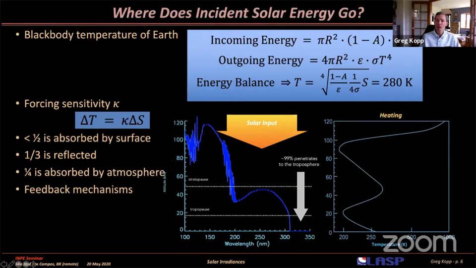 Zonnefysicus Greg Kopp's seminar: pagina 6.