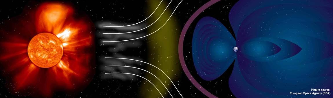 Magnetisch veld zon beinvloed het magnetisch veld van de aarde.