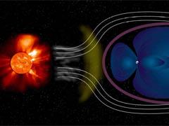 Magnetisch veld van de zon en de aarde.