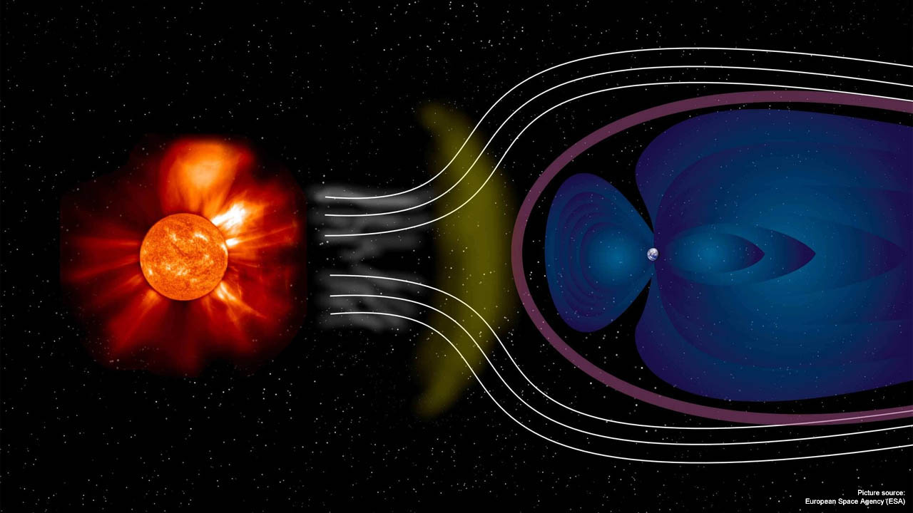 Figure A: The magnetic field of the sun & the magnetic field of the Earth.